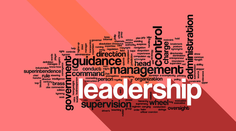 Introduction to Leadership Principles